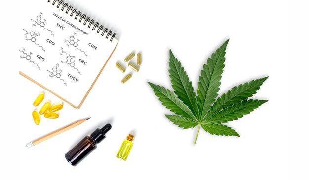 Medical Marijuana Card NY